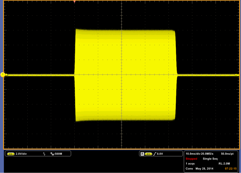 CW waveform (100 W, 1 ms rise time)